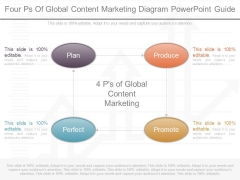 Four Ps Of Global Content Marketing Diagram Powerpoint Guide