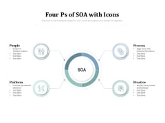 Four Ps Of SOA With Icons Ppt PowerPoint Presentation Ideas Slide Portrait