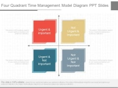 Four Quadrant Time Management Model Diagram Ppt Slides