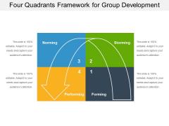 Four Quadrants Framework For Group Development Ppt PowerPoint Presentation Portfolio Grid PDF