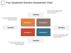 Four Quadrants Scenario Assessment Chart Ppt PowerPoint Presentation Professional Visual Aids PDF