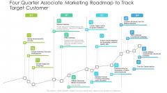 Four Quarter Associate Marketing Roadmap To Track Target Customer Elements PDF