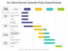 Four Quarter Business Systematic Project Scoping Roadmap Template