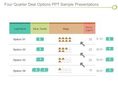Four Quarter Deal Options Ppt Sample Presentations