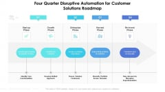 Four Quarter Disruptive Automation For Customer Solutions Roadmap Graphics
