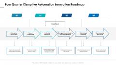 Four Quarter Disruptive Automation Innovation Roadmap Slides