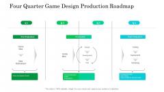 Four Quarter Game Design Production Roadmap Icons