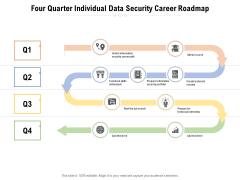 Four Quarter Individual Data Security Career Roadmap Sample