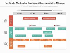 Four Quarter Merchandise Development Roadmap With Key Milestones Microsoft