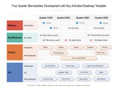 Four Quarter Merchandise Development With Key Activities Roadmap Template Microsoft