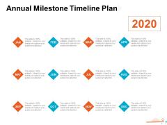 Four Quarter Milestone Plan Annual Milestone Timeline Plan Ppt PowerPoint Presentation Infographic Template Elements PDF