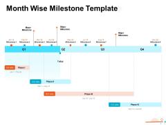 Four Quarter Milestone Plan Month Wise Milestone Template Ppt PowerPoint Presentation Layouts Show PDF