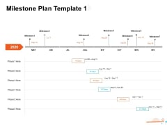 Four Quarter Milestone Plan Template 2020 Ppt PowerPoint Presentation Outline Display PDF