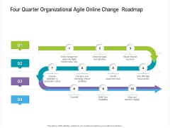 Four Quarter Organizational Agile Online Change Roadmap Brochure