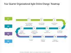 Four Quarter Organizational Agile Online Change Roadmap Formats