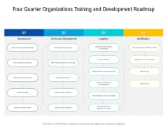 Four Quarter Organizations Training And Development Roadmap Demonstration