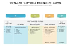Four Quarter Plan Proposal Development Roadmap Background