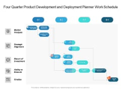 Four Quarter Product Development And Deployment Planner Work Schedule Portrait