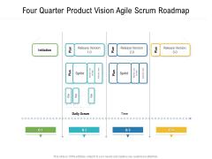 Four Quarter Product Vision Agile Scrum Roadmap Summary