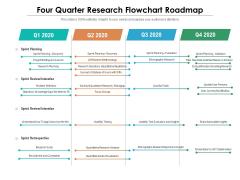 Four Quarter Research Flowchart Roadmap Ideas