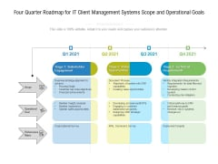 Four Quarter Roadmap For IT Client Management Systems Scope And Operational Goals Diagrams