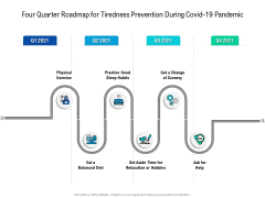 Four Quarter Roadmap For Tiredness Prevention During Covid 19 Pandemic Clipart Template
