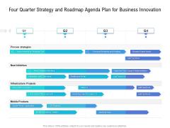 Four Quarter Strategy And Roadmap Agenda Plan For Business Innovation Demonstration