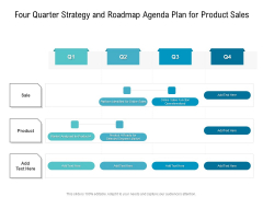 Four Quarter Strategy And Roadmap Agenda Plan For Product Sales Clipart