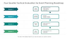 Four Quarter Tactical Evaluation For Event Planning Roadmap Information