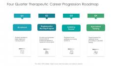Four Quarter Therapeutic Career Progression Roadmap Elements
