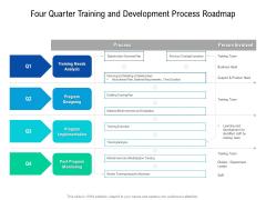 Four Quarter Training And Development Process Roadmap Portrait