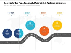 Four Quarter Two Phase Roadmap To Modern Mobile Appliance Management Pictures