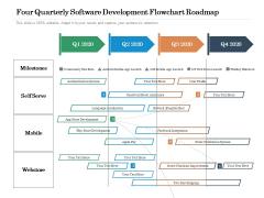 Four Quarterly Software Development Flowchart Roadmap Formats
