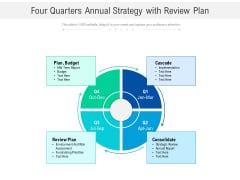 Four Quarters Annual Strategy With Review Plan Ppt Powerpoint Presentation Gallery Brochure Pdf