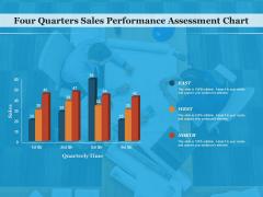 Four Quarters Sales Performance Assessment Chart Ppt PowerPoint Presentation Gallery Maker PDF