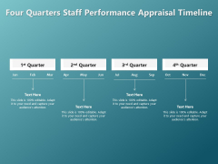 Four Quarters Staff Performance Appraisal Timeline Ppt PowerPoint Presentation Infographic Template Summary PDF