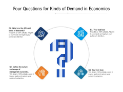Four Questions For Kinds Of Demand In Economics Ppt PowerPoint Presentation File Graphics Pictures PDF