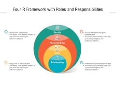 Four R Framework With Roles And Responsibilities Ppt PowerPoint Presentation File Slide PDF