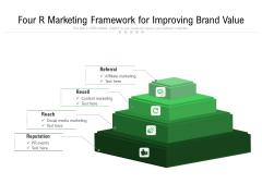 Four R Marketing Framework For Improving Brand Value Ppt PowerPoint Presentation Gallery Design Templates PDF