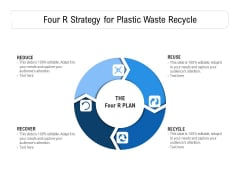 Four R Strategy For Plastic Waste Recycle Ppt PowerPoint Presentation Gallery Grid PDF