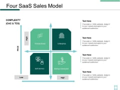 Four Saas Sales Model Enterprise Ppt PowerPoint Presentation Infographics Sample