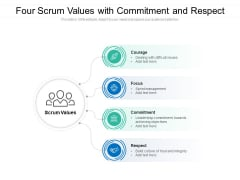 Four Scrum Values With Commitment And Respect Ppt PowerPoint Presentation File Formats PDF
