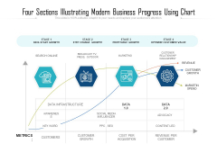 Four Sections Illustrating Modern Business Progress Using Chart Ppt PowerPoint Presentation Styles Layout Ideas PDF