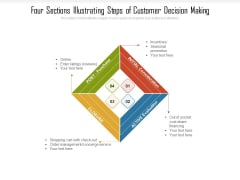 Four Sections Illustrating Steps Of Customer Decision Making Ppt PowerPoint Presentation Model Vector PDF