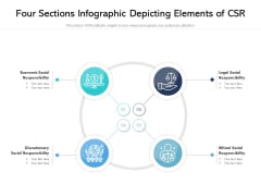 Four Sections Infographic Depicting Elements Of CSR Ppt PowerPoint Presentation File Elements PDF