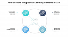 Four Sections Infographic Illustrating Elements Of CSR Ppt PowerPoint Presentation Gallery Inspiration PDF