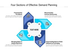 Four Sections Of Effective Demand Planning Ppt PowerPoint Presentation File Picture PDF
