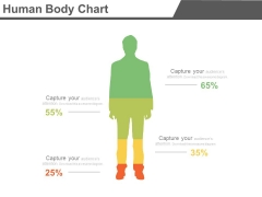 Four Segments Human Body Chart Powerpoint Slides