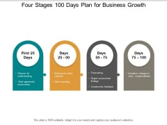 Four Stages 100 Days Plan For Business Growth Ppt PowerPoint Presentation Ideas Graphic Tips