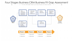 Four Stages Business CRM Business Fit Gap Assessment Ppt Summary Slide PDF